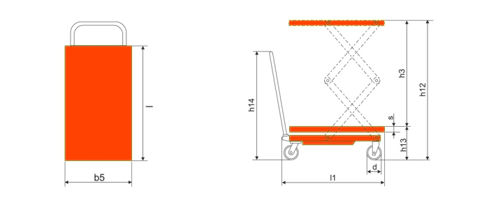 Double Scissors Lift Table Specs